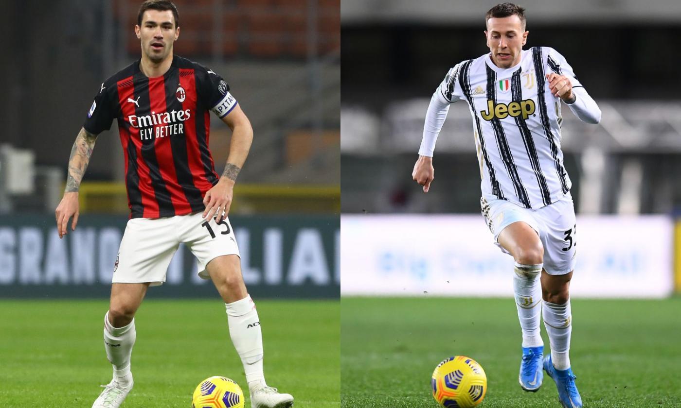 CM.com – Milan e Juve pensano allo scambio Romagnoli – Bernardeschi